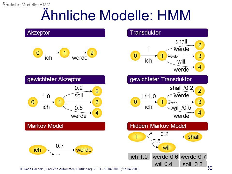 Ähnliche Modelle: HMM Akzeptor Transduktor shall 2 I werde 1 2 werde