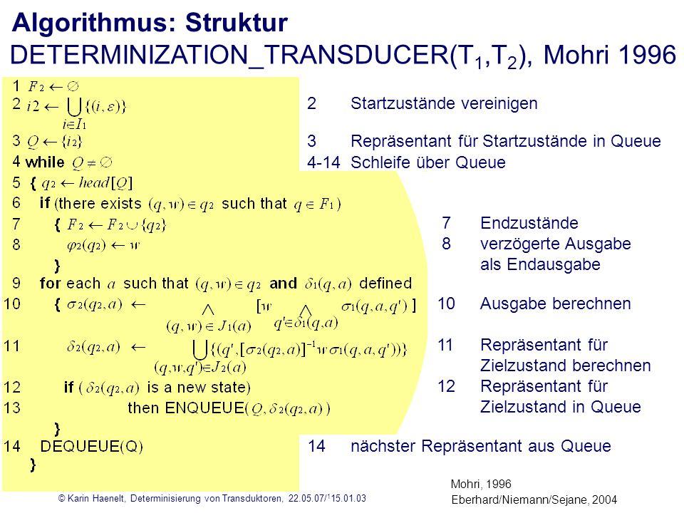 Algorithmus: Struktur DETERMINIZATION_TRANSDUCER(T1,T2), Mohri 1996