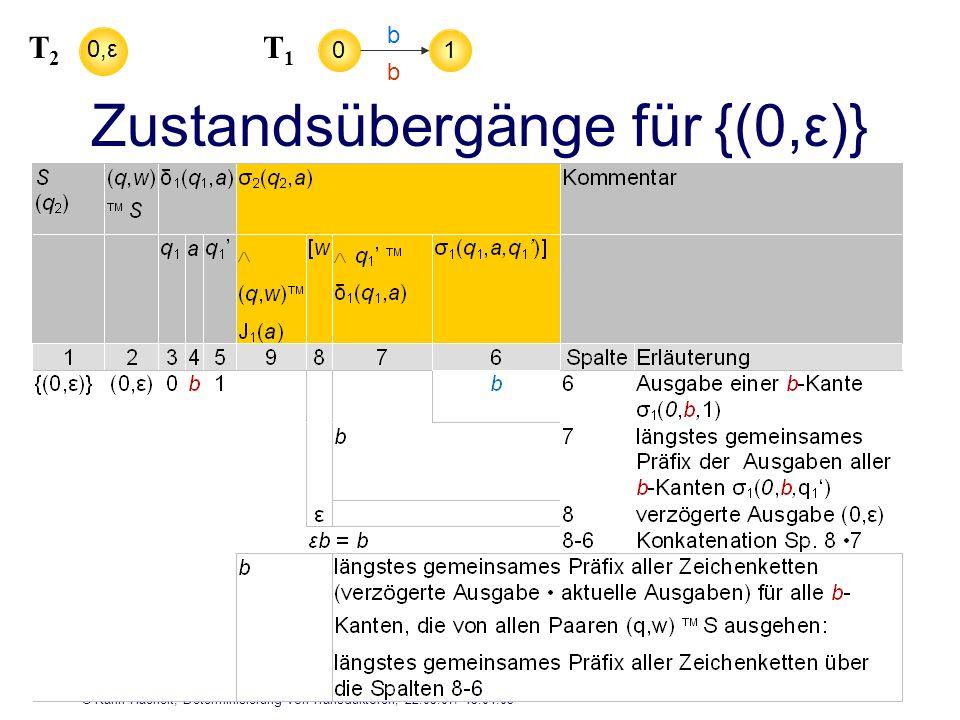 Zustandsübergänge für {(0,ε)}