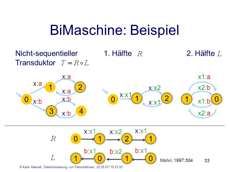 BiMaschine: Beispiel Nicht-sequentieller Transduktor 1. Hälfte