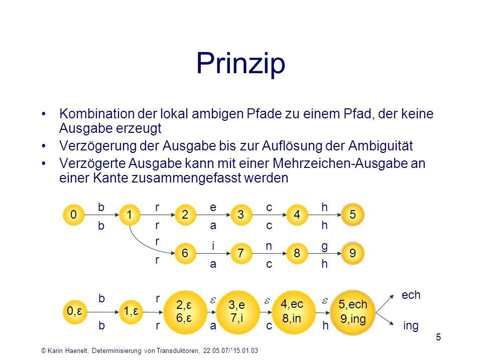 Prinzip Kombination der lokal ambigen Pfade zu einem Pfad, der keine Ausgabe erzeugt. Verzögerung der Ausgabe bis zur Auflösung der Ambiguität.