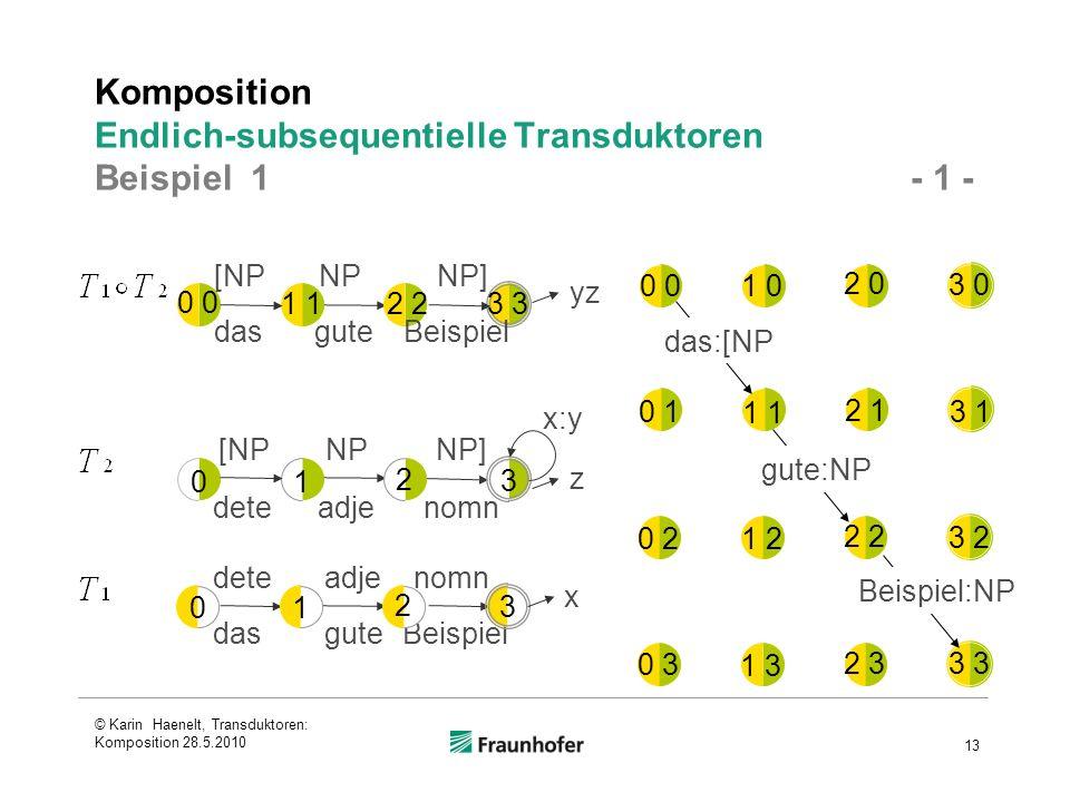 Komposition Endlich-subsequentielle Transduktoren Beispiel 1 - 1 -
