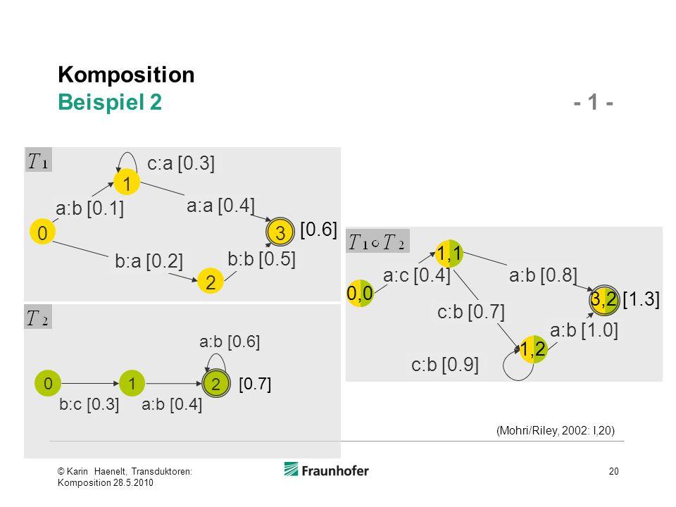 Komposition Beispiel 2 - 1 -
