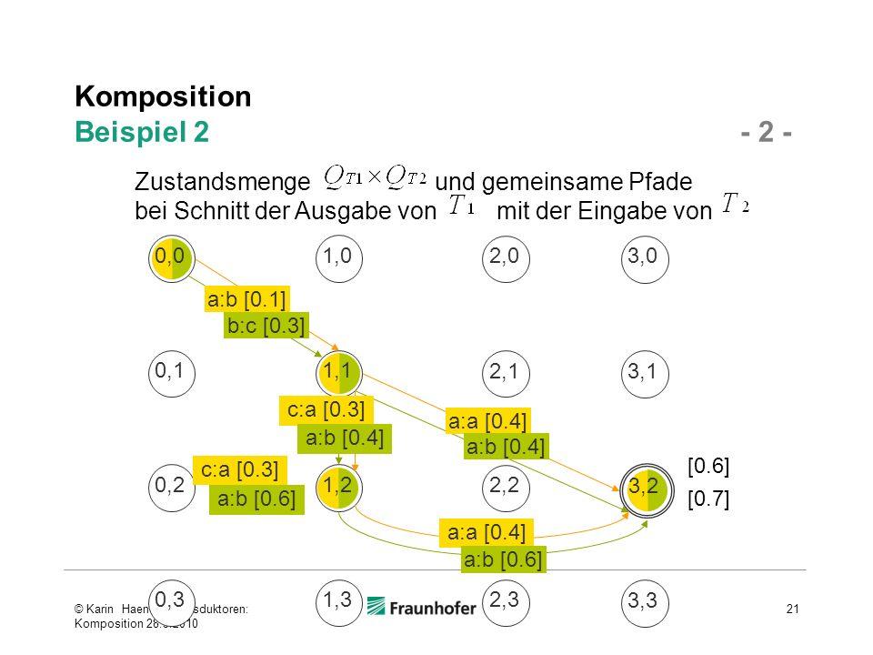 Komposition Beispiel 2 - 2 -
