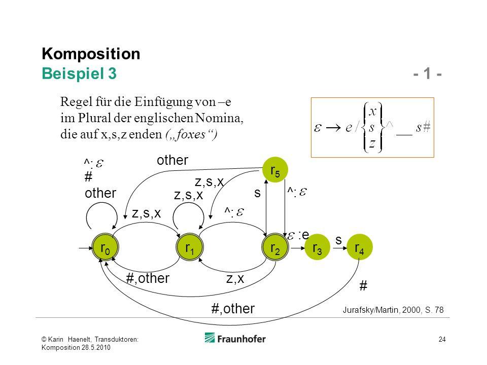 Komposition Beispiel 3 - 1 -
