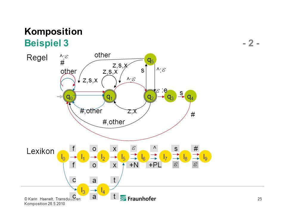 Komposition Beispiel 3 - 2 -
