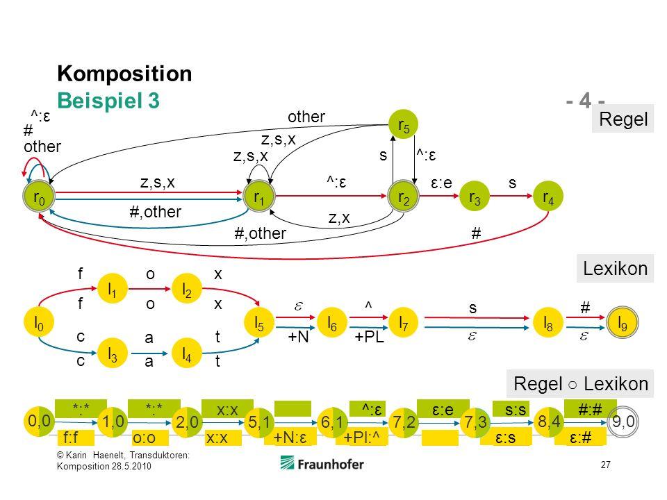 Komposition Beispiel 3 - 4 -