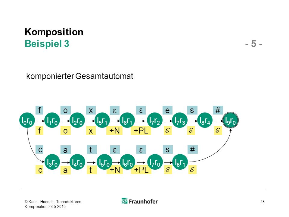 Komposition Beispiel 3 - 5 -