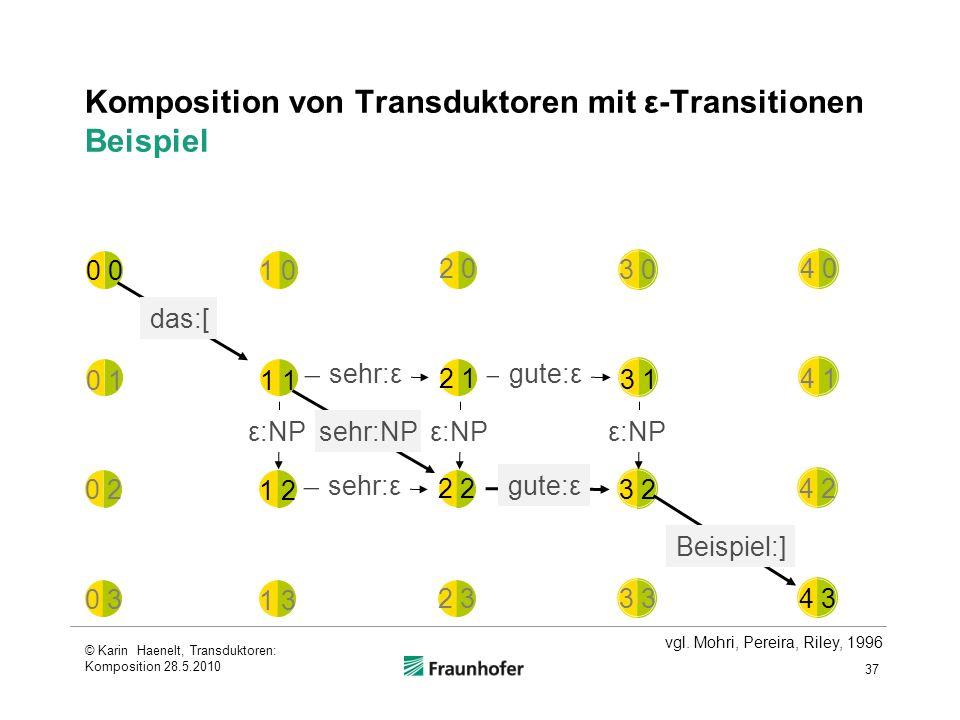 Komposition von Transduktoren mit ε-Transitionen Beispiel