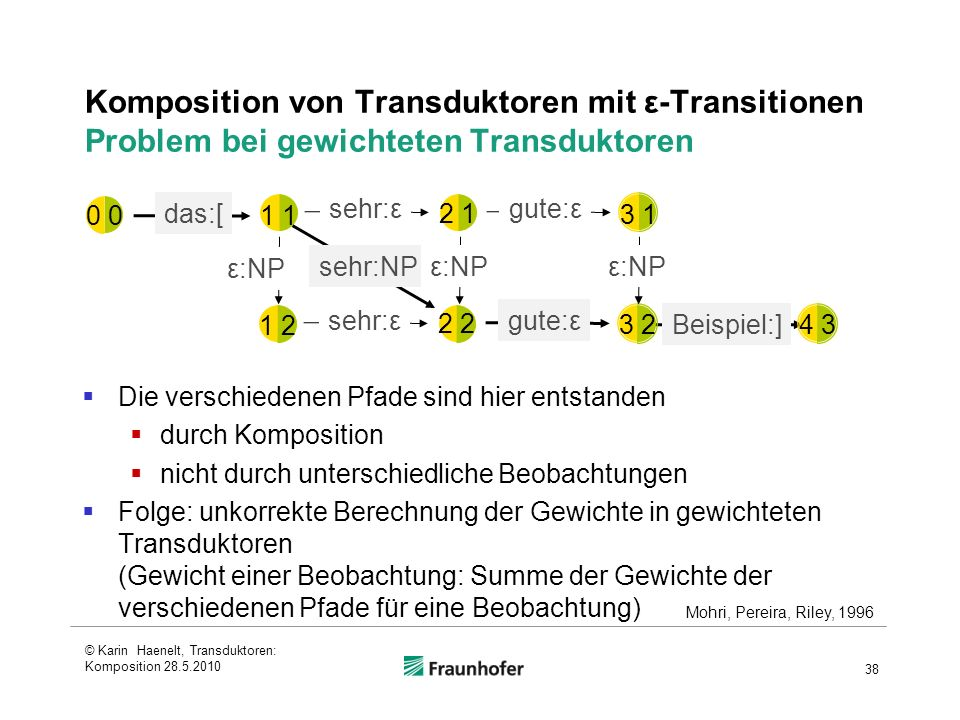 Komposition von Transduktoren mit ε-Transitionen Problem bei gewichteten Transduktoren