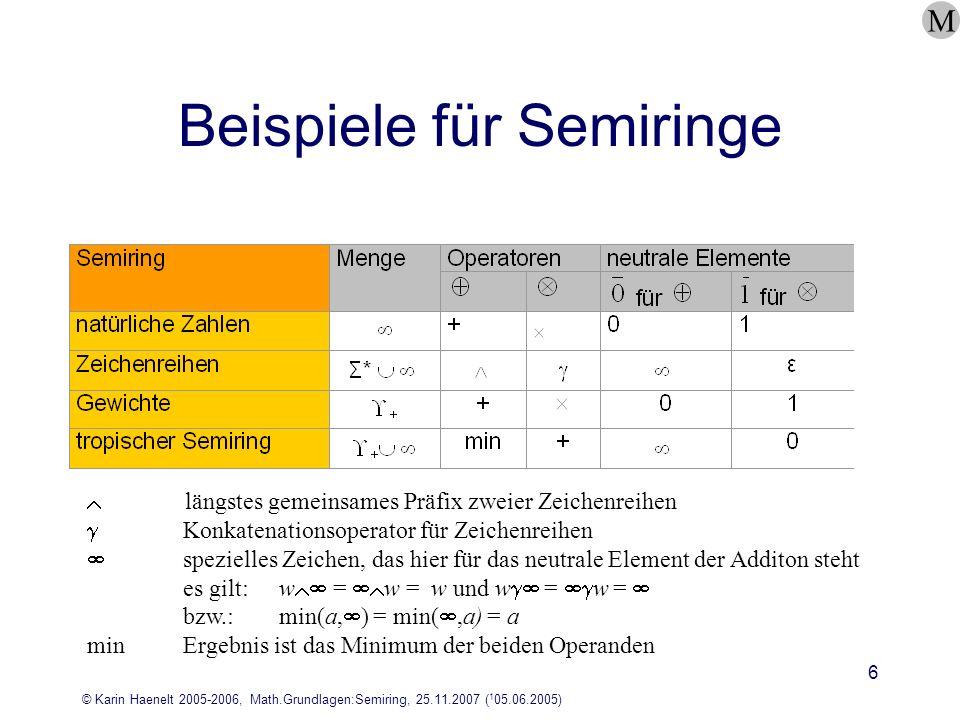 Beispiele für Semiringe