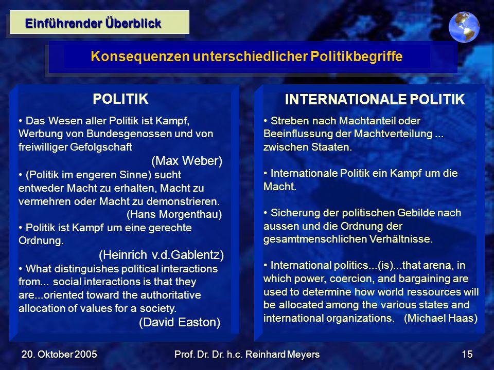 Konsequenzen unterschiedlicher Politikbegriffe INTERNATIONALE POLITIK
