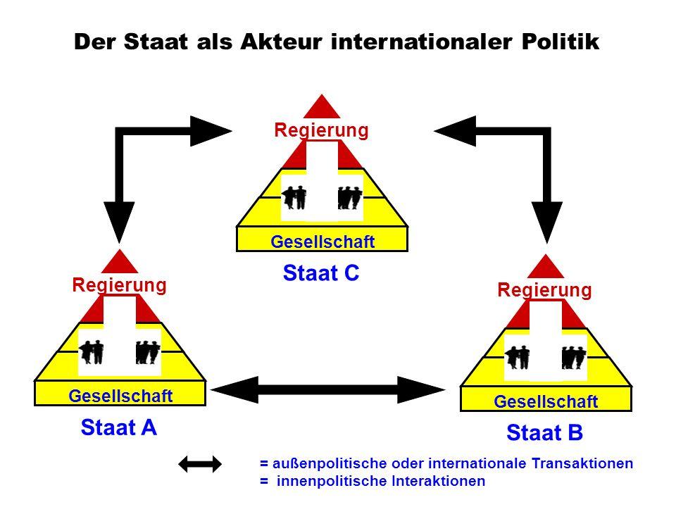 Der Staat als Akteur internationaler Politik