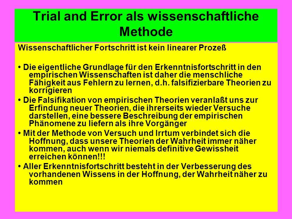 Trial and Error als wissenschaftliche Methode