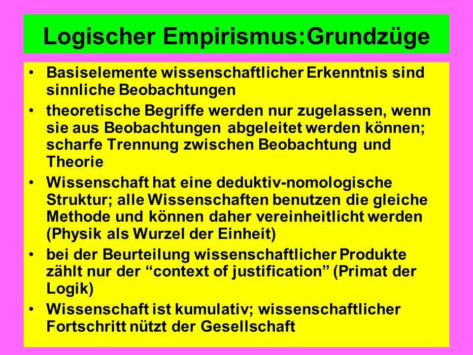 Logischer Empirismus:Grundzüge