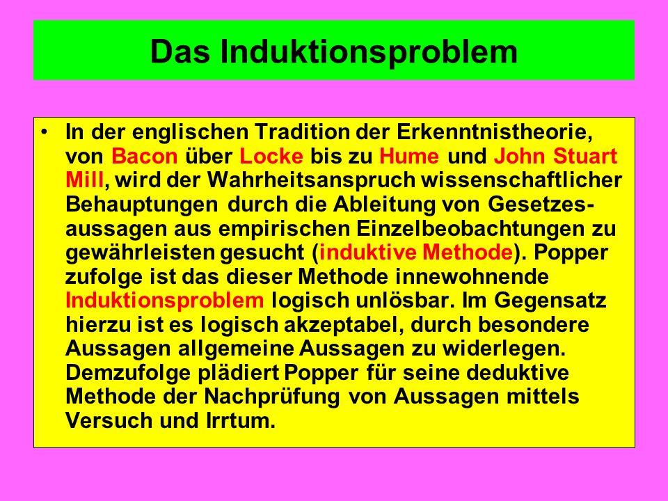 Das Induktionsproblem
