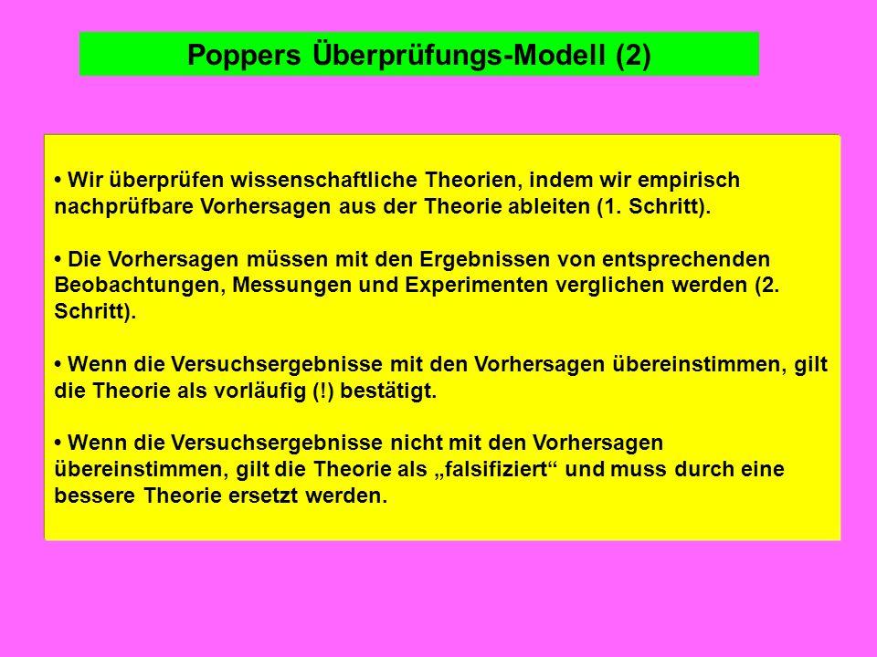 Poppers Überprüfungs-Modell (2)