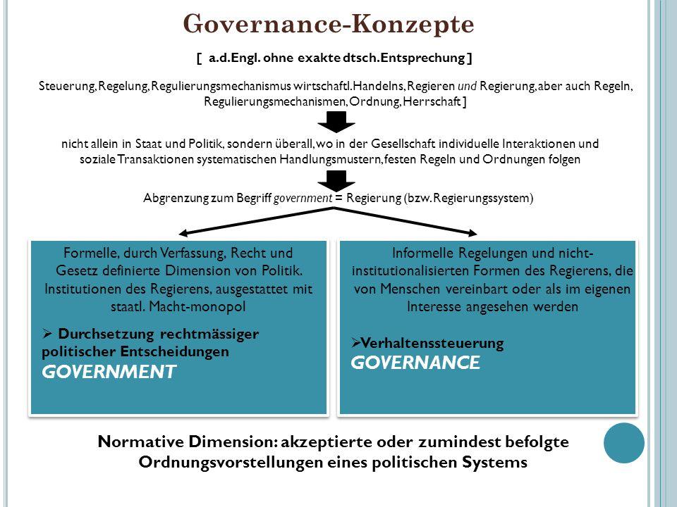 Abgrenzung zum Begriff government = Regierung (bzw. Regierungssystem)