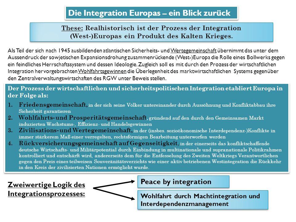 Die Integration Europas – ein Blick zurück