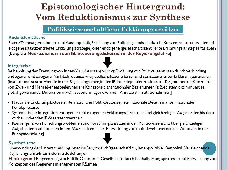 Epistomologischer Hintergrund: Vom Reduktionismus zur Synthese