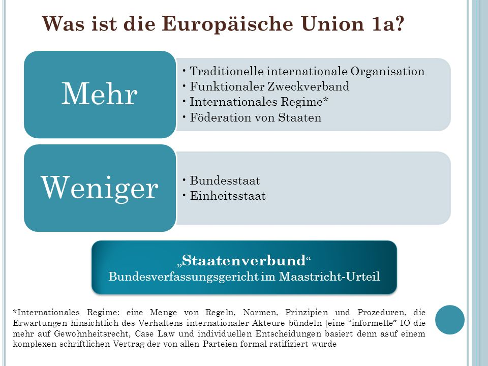 Was ist die Europäische Union 1a