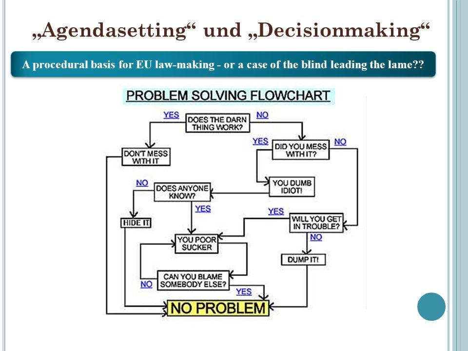 """Agendasetting und ""Decisionmaking"