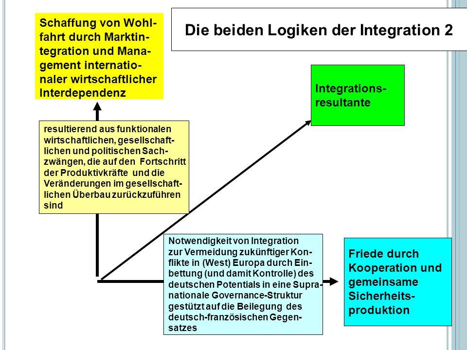 Die beiden Logiken der Integration 2