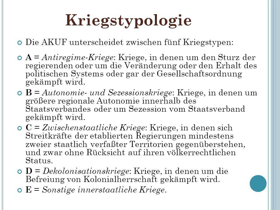 Kriegstypologie Die AKUF unterscheidet zwischen fünf Kriegstypen: