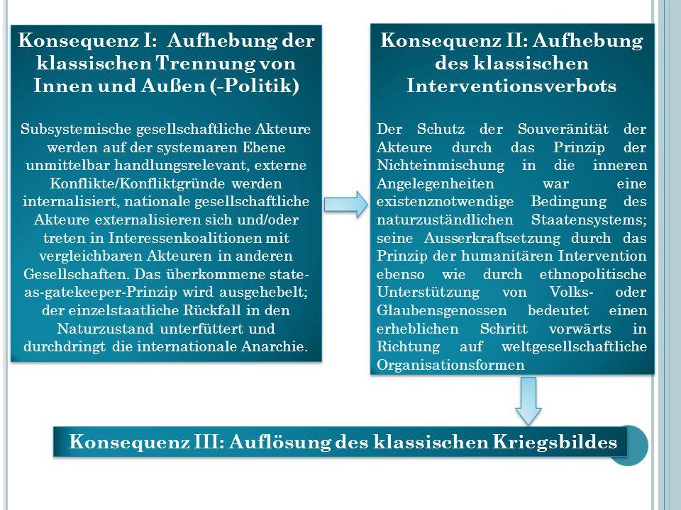 Konsequenz II: Aufhebung des klassischen Interventionsverbots