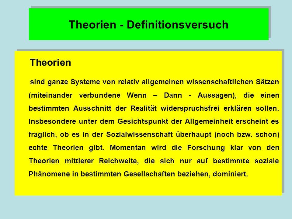 Theorien - Definitionsversuch