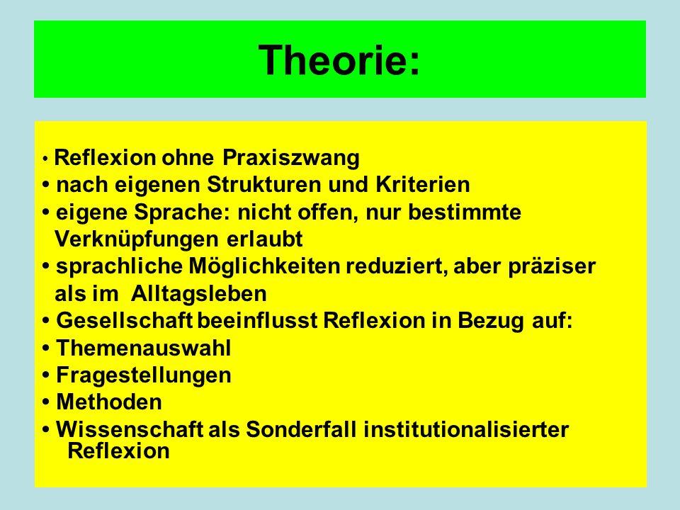 Theorie: • nach eigenen Strukturen und Kriterien