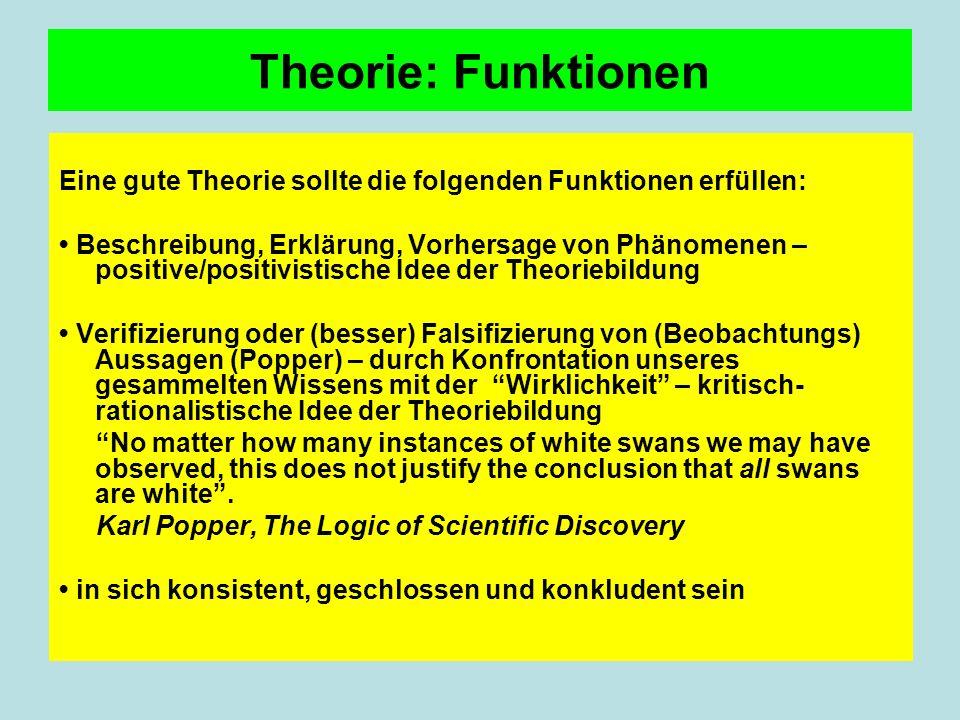 Theorie: FunktionenEine gute Theorie sollte die folgenden Funktionen erfüllen: