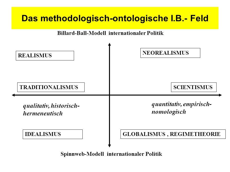 Das methodologisch-ontologische I.B.- Feld
