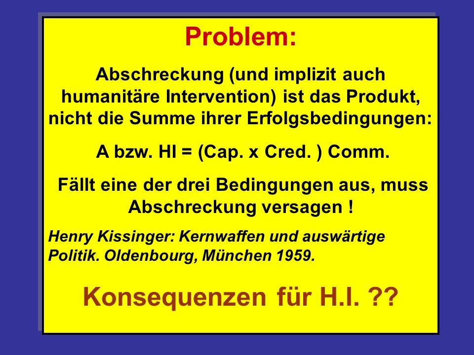 Problem: Konsequenzen für H.I.