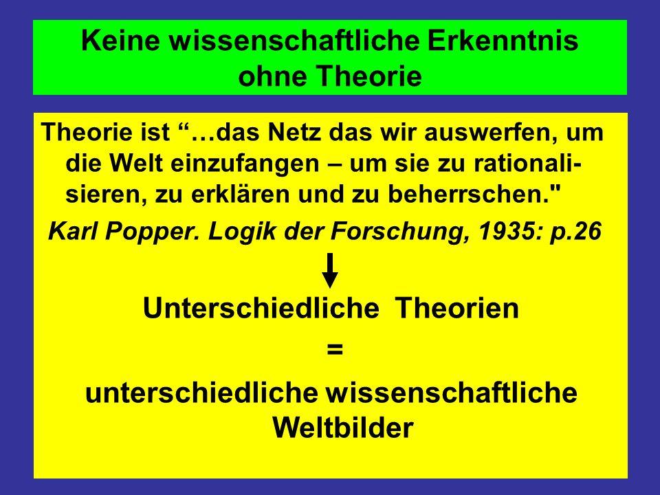 Keine wissenschaftliche Erkenntnis ohne Theorie