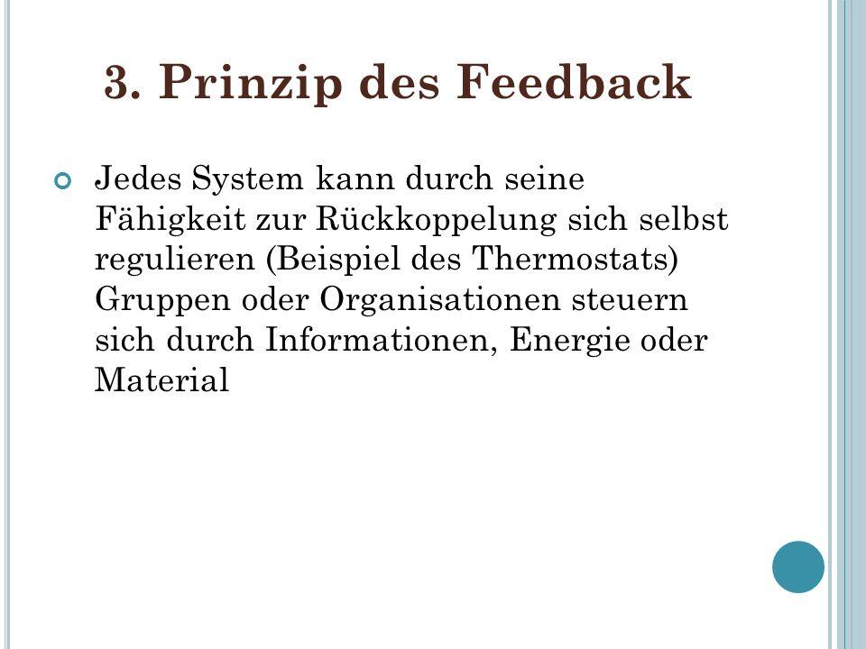 3. Prinzip des Feedback
