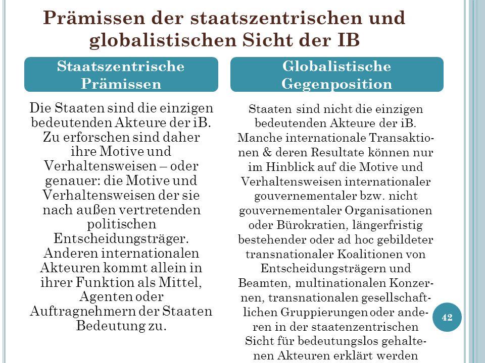 Prämissen der staatszentrischen und globalistischen Sicht der IB