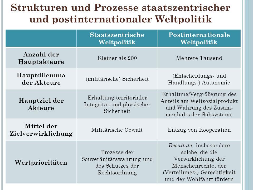 Strukturen und Prozesse staatszentrischer und postinternationaler Weltpolitik