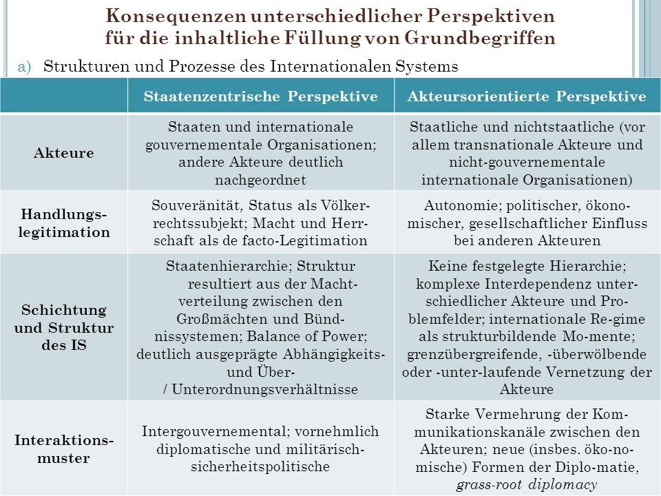 Konsequenzen unterschiedlicher Perspektiven für die inhaltliche Füllung von Grundbegriffen