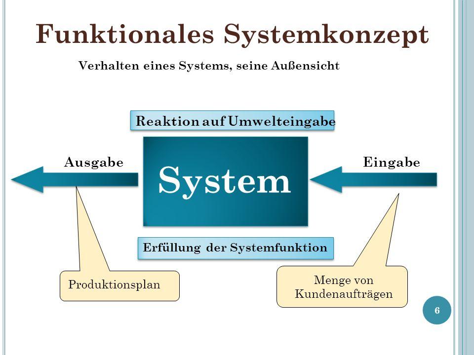Funktionales Systemkonzept