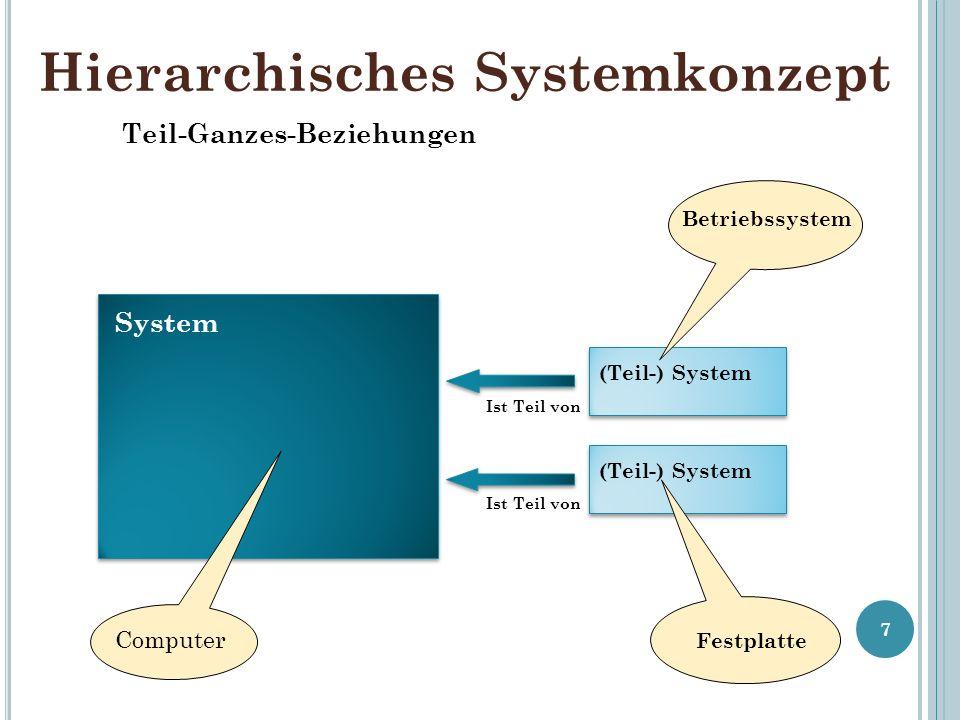 Hierarchisches Systemkonzept