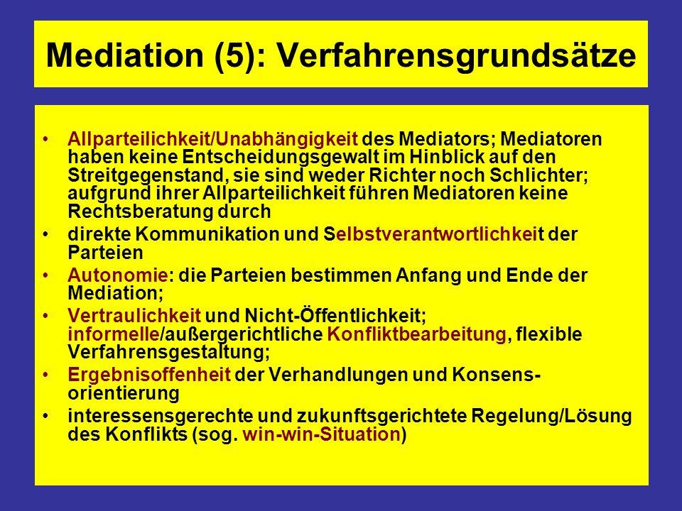 Mediation (5): Verfahrensgrundsätze