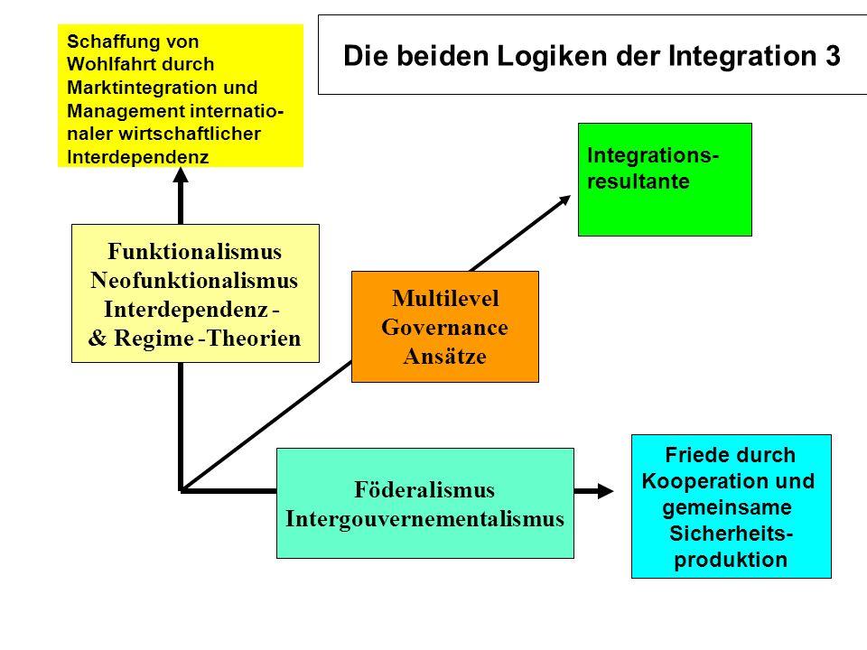 Die beiden Logiken der Integration 3