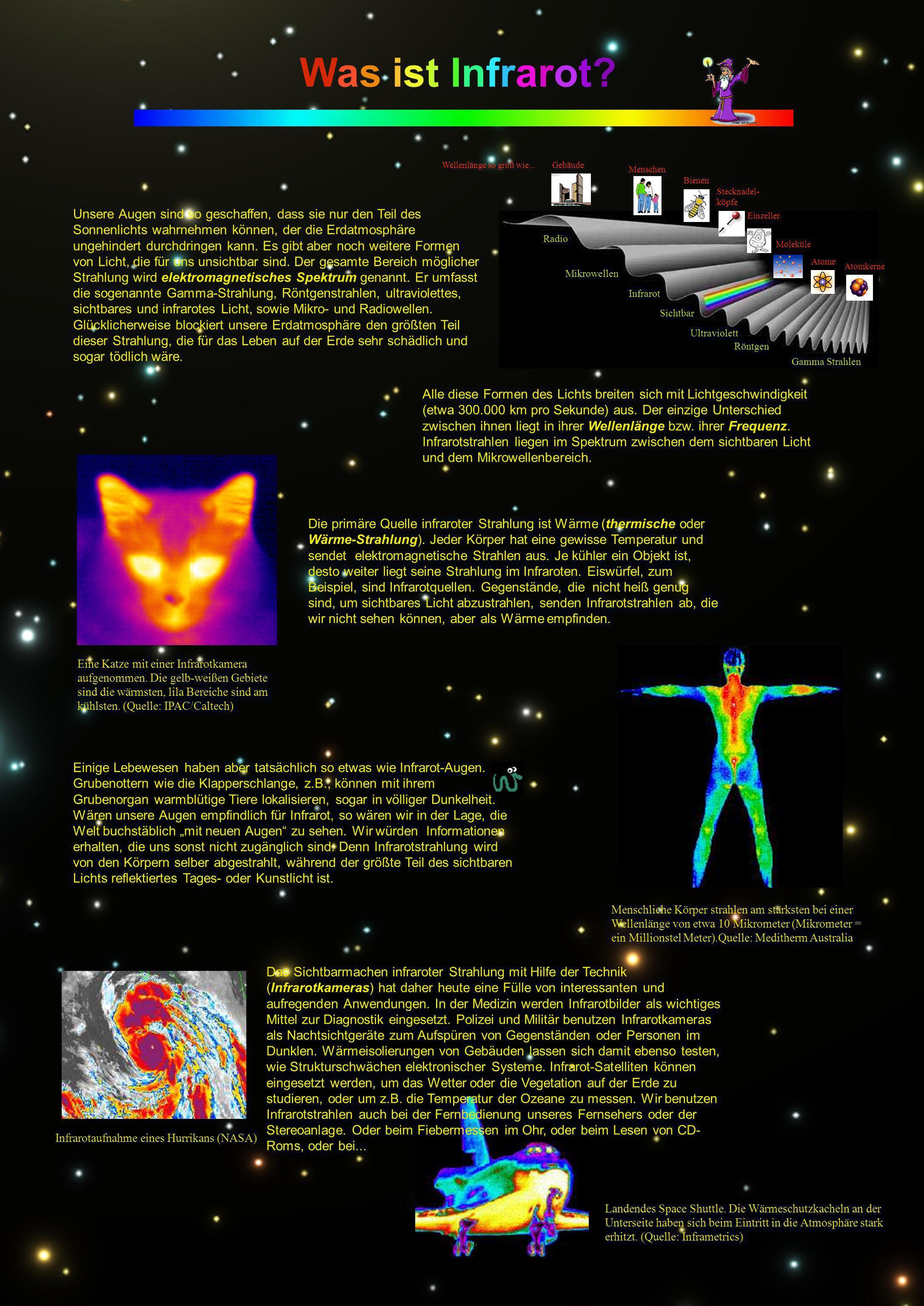 Was ist Infrarot Radio. Infrarot. Sichtbar. Ultraviolett. Röntgen. Gamma Strahlen. Wellenlänge so groß wie...