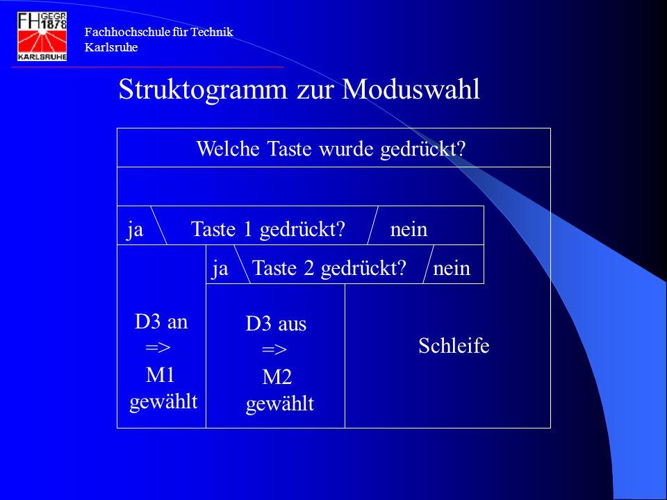 Struktogramm zur Moduswahl