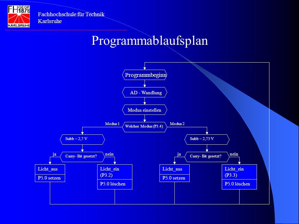 Programmablaufsplan Programmbeginn AD - Wandlung Modus einstellen ja