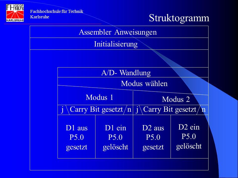 Struktogramm Assembler Anweisungen Initialisierung A/D- Wandlung
