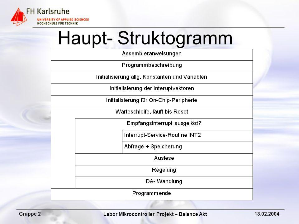 Haupt- Struktogramm