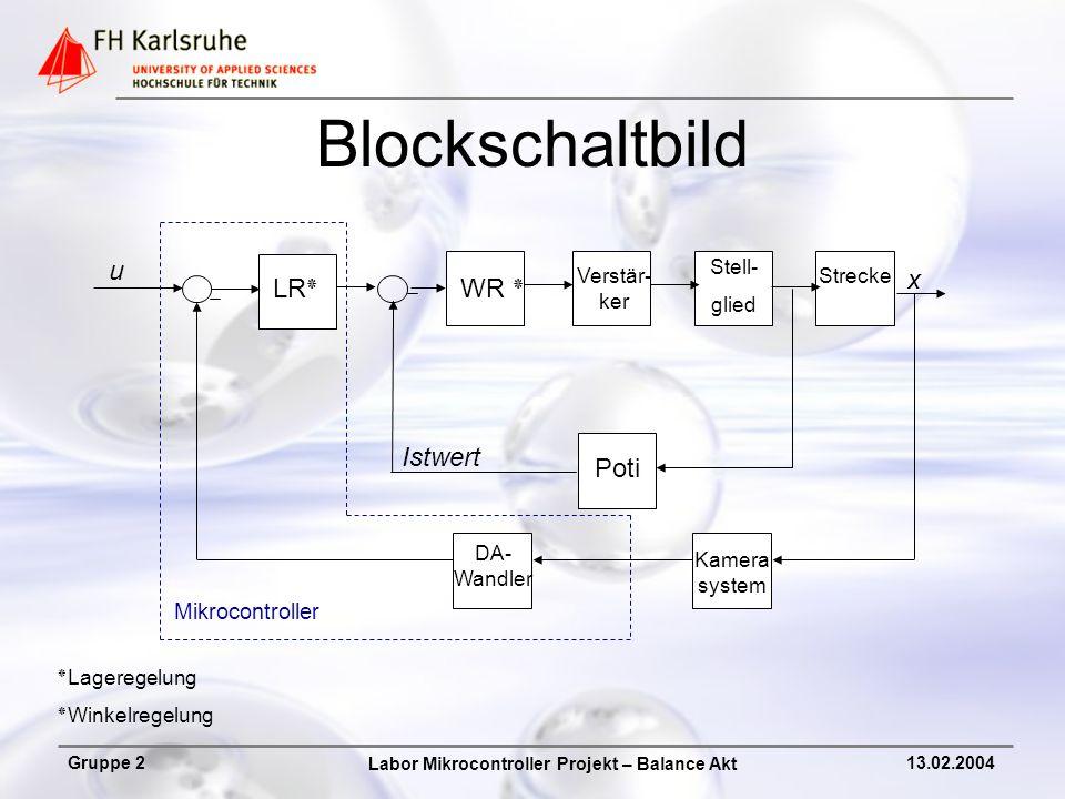 Blockschaltbild u x LR٭ WR ٭ Istwert Poti Mikrocontroller Stell- glied