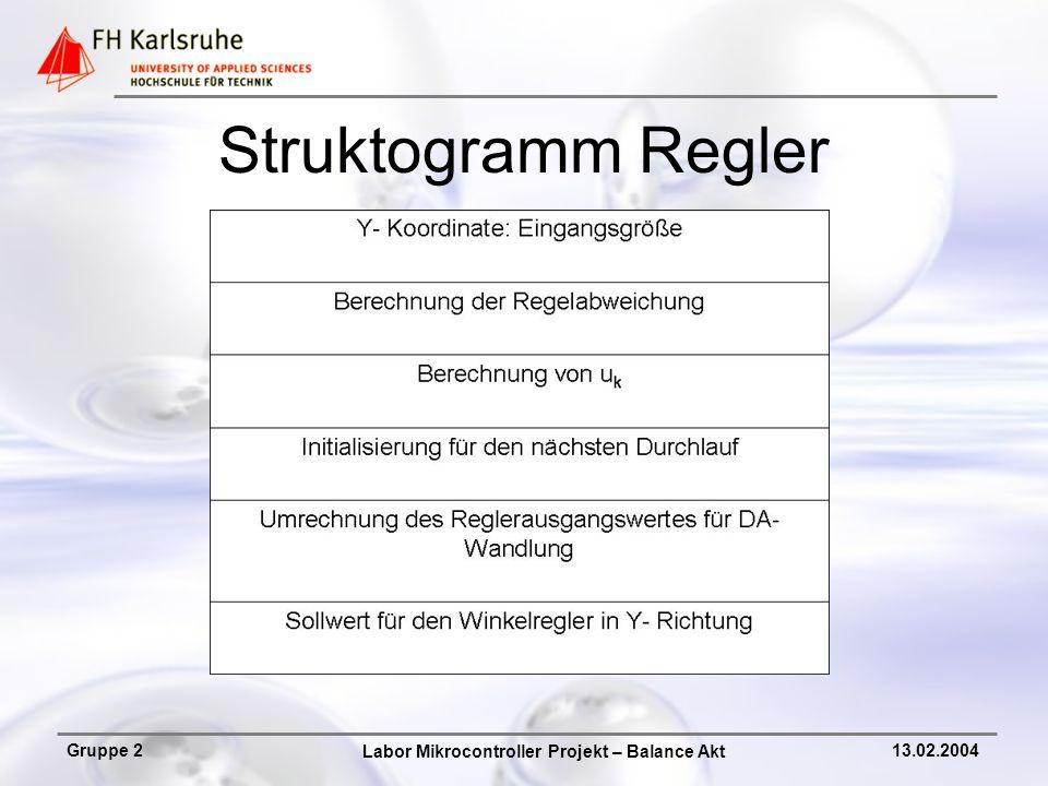 Struktogramm Regler